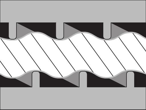 Chainwheel diagram